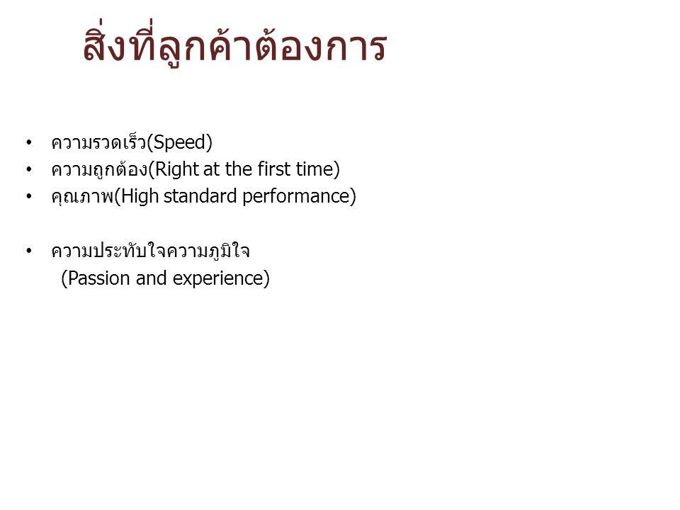 ผู้ถือหุ้น พนักงานลูกค้า/ผู้ร่วมธุรกิจ ผู้บริหาร พนักงาน นักลงทุน ผู้ร่วมธุรกิจ ลูกค้า ผู้แทนจำหน่าย ผู้ให้บริการ หน่วยงานของรัฐ ธนาคารแห่งประเทศไทย กระทรวงการคลัง ตลาดหลักทรัพย์ กระทรวงพานิชย์ สังคม/ชุมชน คู่แข่งขัน ผู้มีส่วนได้เสียการดำเนินธุรกิจ คุณภาพสินค้า บริการที่ดี ราคายุติธรรม ค่าจ้าง สวัสดิการ การดูแลที่ดี ผลตอบแทน ความโปร่งใส ตรวจสอบได้