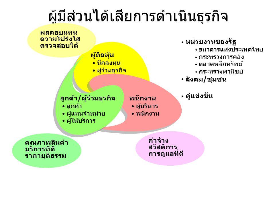 ผู้ถือหุ้น พนักงานลูกค้า/ผู้ร่วมธุรกิจ ผู้บริหาร พนักงาน นักลงทุน ผู้ร่วมธุรกิจ ลูกค้า ผู้แทนจำหน่าย ผู้ให้บริการ หน่วยงานของรัฐ ธนาคารแห่งประเทศไทย ก