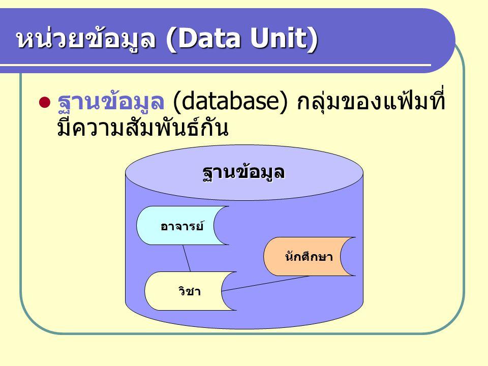 ฐานข้อมูล หน่วยข้อมูล (Data Unit) ฐานข้อมูล (database) กลุ่มของแฟ้มที่ มีความสัมพันธ์กัน อาจารย์ วิชา นักศึกษา