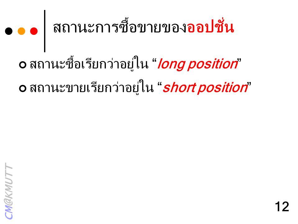 "CM@KMUTT 12 สถานะการซื้อขายของออปชั่น สถานะซื้อเรียกว่าอยู่ใน ""long position"" สถานะขายเรียกว่าอยู่ใน ""short position"""