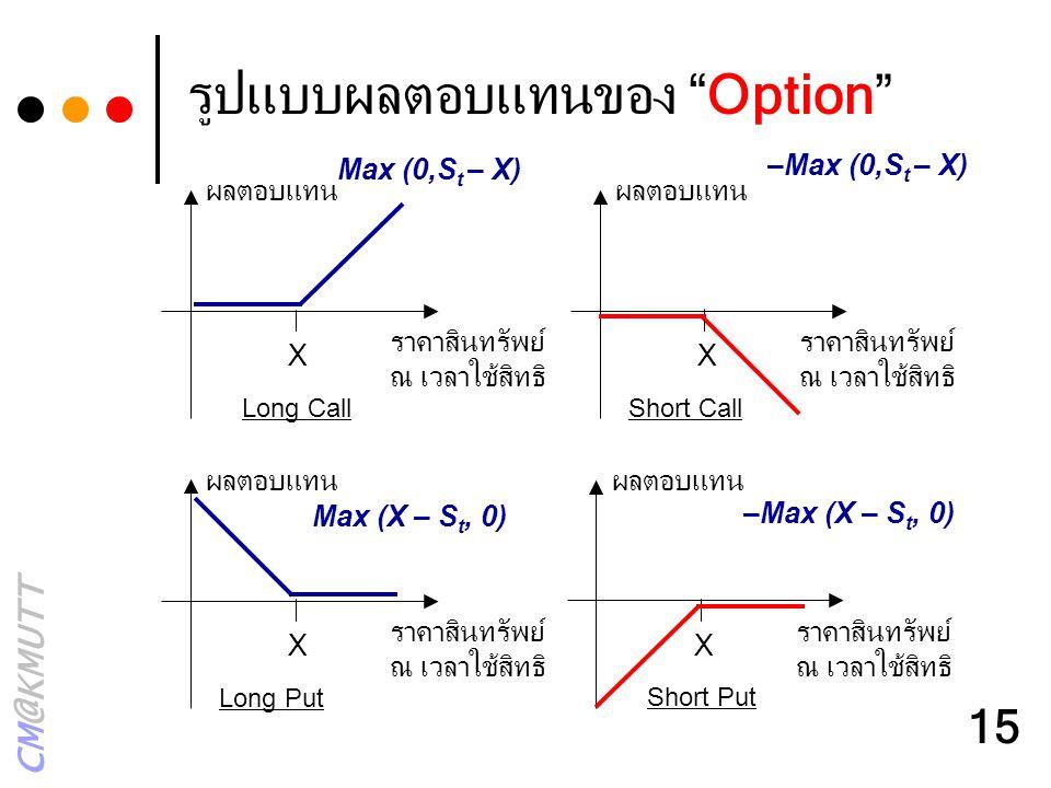 "CM@KMUTT 15 รูปแบบผลตอบแทนของ ""Option"" X ผลตอบแทน ราคาสินทรัพย์ ณ เวลาใช้สิทธิ Long Call X ผลตอบแทน ราคาสินทรัพย์ ณ เวลาใช้สิทธิ Short Call X ผลตอบแทน"