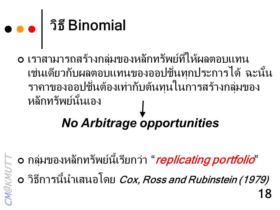 CM@KMUTT 18 วิธี Binomial เราสามารถสร้างกลุ่มของหลักทรัพย์ที่ให้ผลตอบแทน เช่นเดียวกับผลตอบแทนของออปชั่นทุกประการได้ ฉะนั้น ราคาของออปชั่นต้องเท่ากับต้