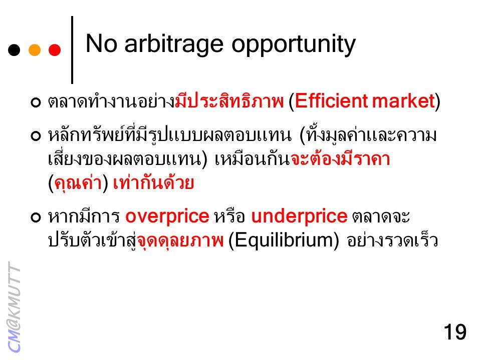 CM@KMUTT 19 No arbitrage opportunity ตลาดทำงานอย่างมีประสิทธิภาพ (Efficient market) หลักทรัพย์ที่มีรูปแบบผลตอบแทน (ทั้งมูลค่าและความ เสี่ยงของผลตอบแทน