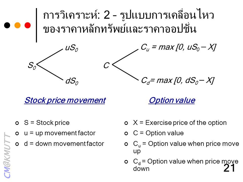 CM@KMUTT 21 การวิเคราะห์: 2 – รูปแบบการเคลื่อนไหว ของราคาหลักทรัพย์และราคาออปชั่น S = Stock price u = up movement factor d = down movement factor X =