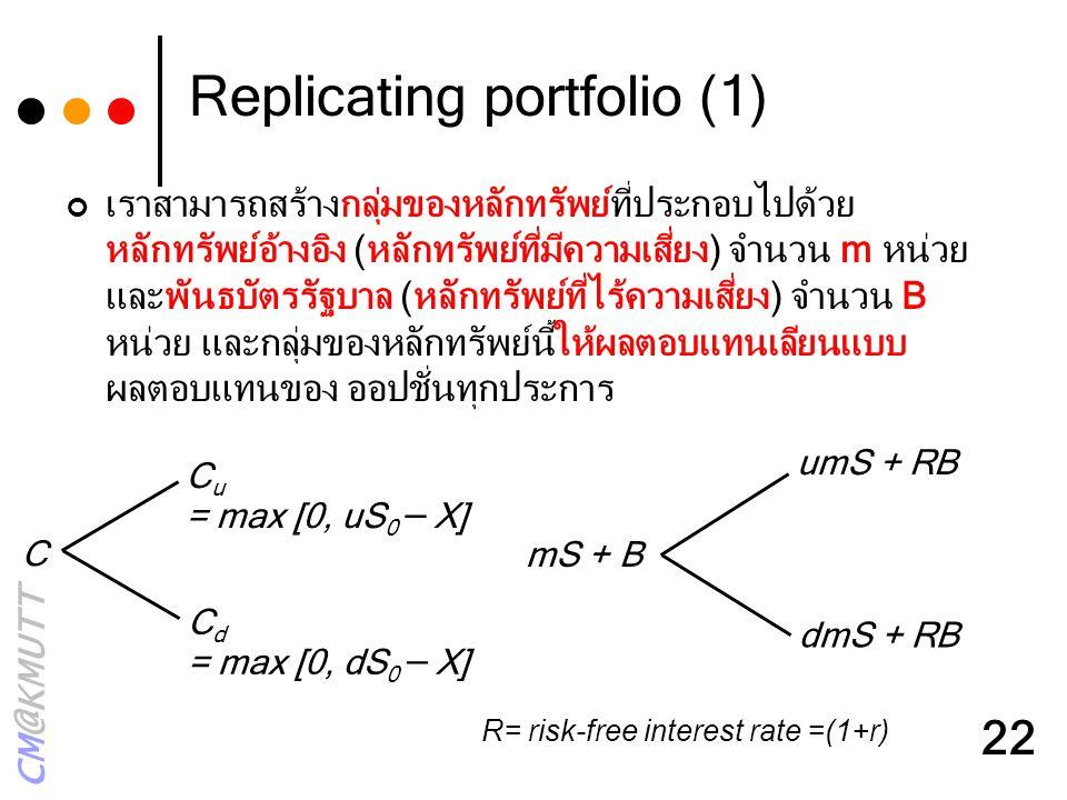 CM@KMUTT 22 Replicating portfolio (1) เราสามารถสร้างกลุ่มของหลักทรัพย์ที่ประกอบไปด้วย หลักทรัพย์อ้างอิง (หลักทรัพย์ที่มีความเสี่ยง) จำนวน m หน่วย และพ