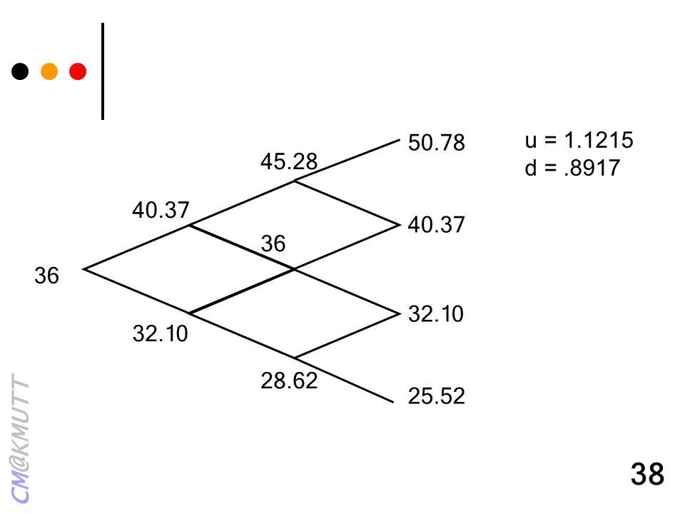 CM@KMUTT 38 50.78 40.37 32.10 25.52 45.28 36 28.62 40.37 32.10 36 u = 1.1215 d =.8917