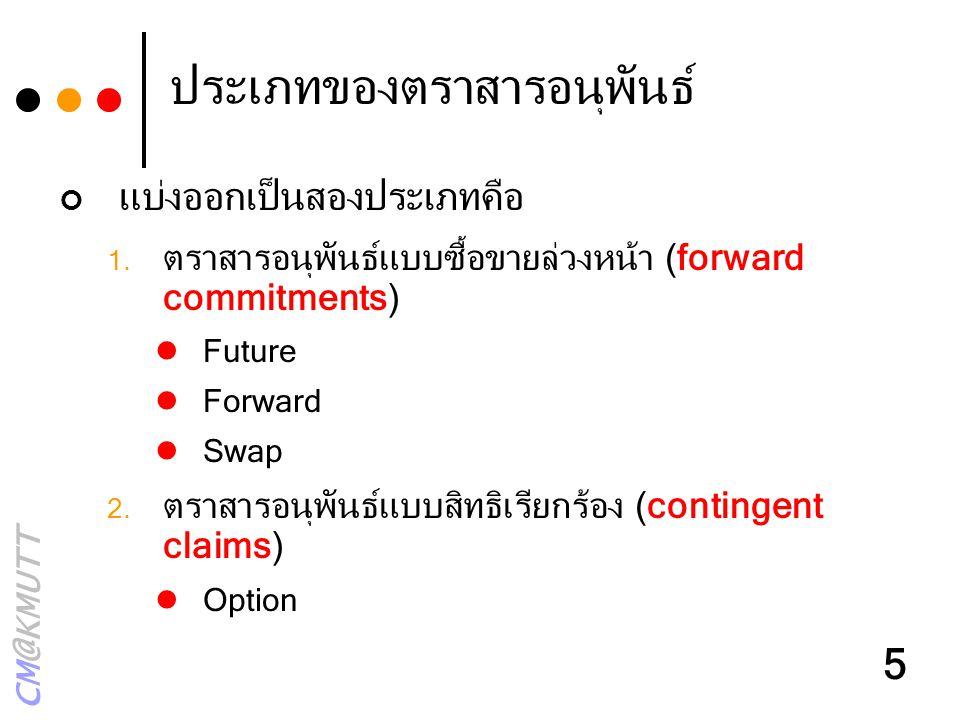 CM@KMUTT 5 ประเภทของตราสารอนุพันธ์ แบ่งออกเป็นสองประเภทคือ 1. ตราสารอนุพันธ์แบบซื้อขายล่วงหน้า (forward commitments) Future Forward Swap 2. ตราสารอนุพ