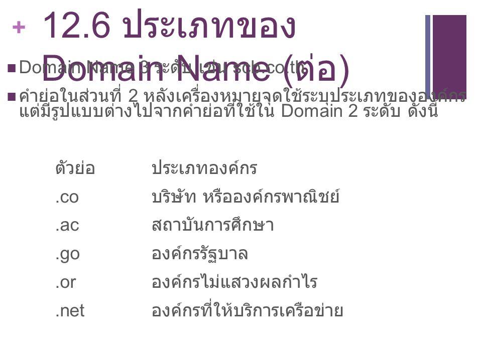 + 12.6 ประเภทของ Domain Name ( ต่อ ) Domain Name 3 ระดับ เช่น scb.co.th คำย่อในส่วนที่ 2 หลังเครื่องหมายจุดใช้ระบุประเภทขององค์กร แต่มีรูปแบบต่างไปจาก