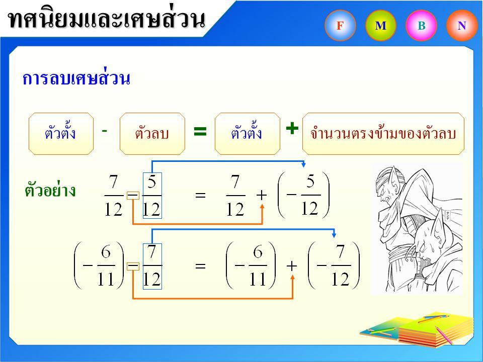 ทศนิยมและเศษส่วน จำนวนตรงข้ามของเศษส่วน จำนวนตรงข้ามของคือ จำนวนตรงข้ามของคือ จำนวนตรงข้ามของคือ จำนวนตรงข้ามของคือ FMBN