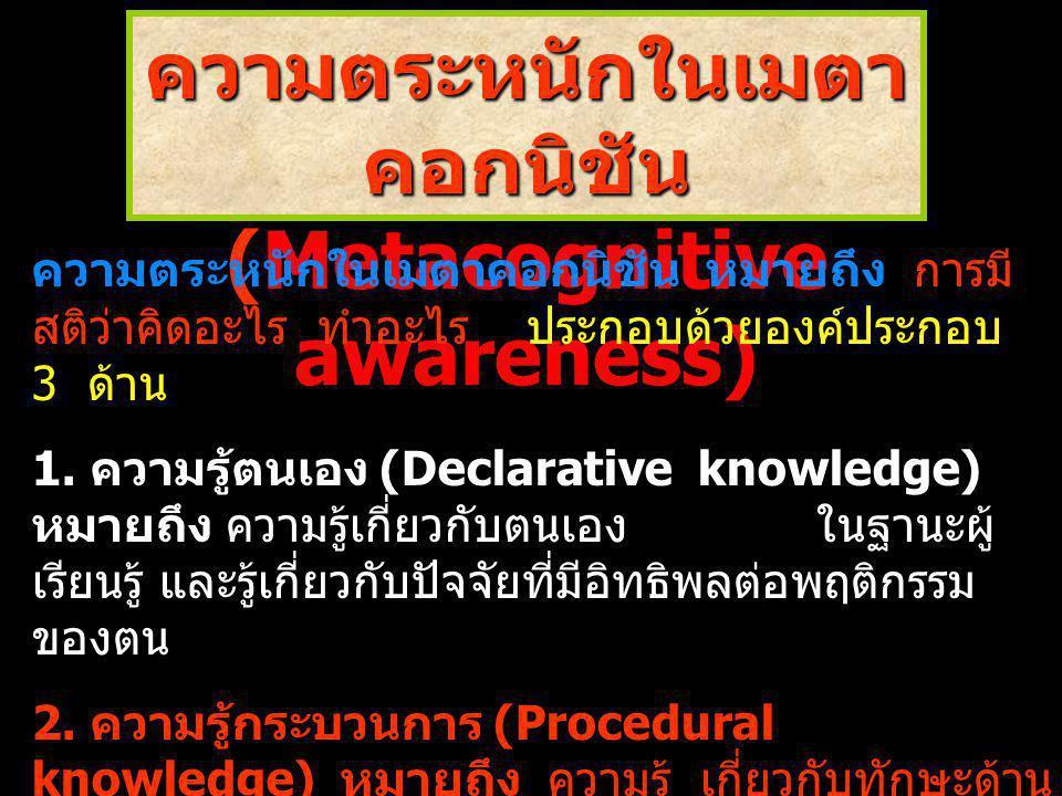 ความตระหนักในเมตา คอกนิชัน (Metacognitive awareness) ความตระหนักในเมตาคอกนิชัน หมายถึง การมี สติว่าคิดอะไร ทำอะไร ประกอบด้วยองค์ประกอบ 3 ด้าน 1.