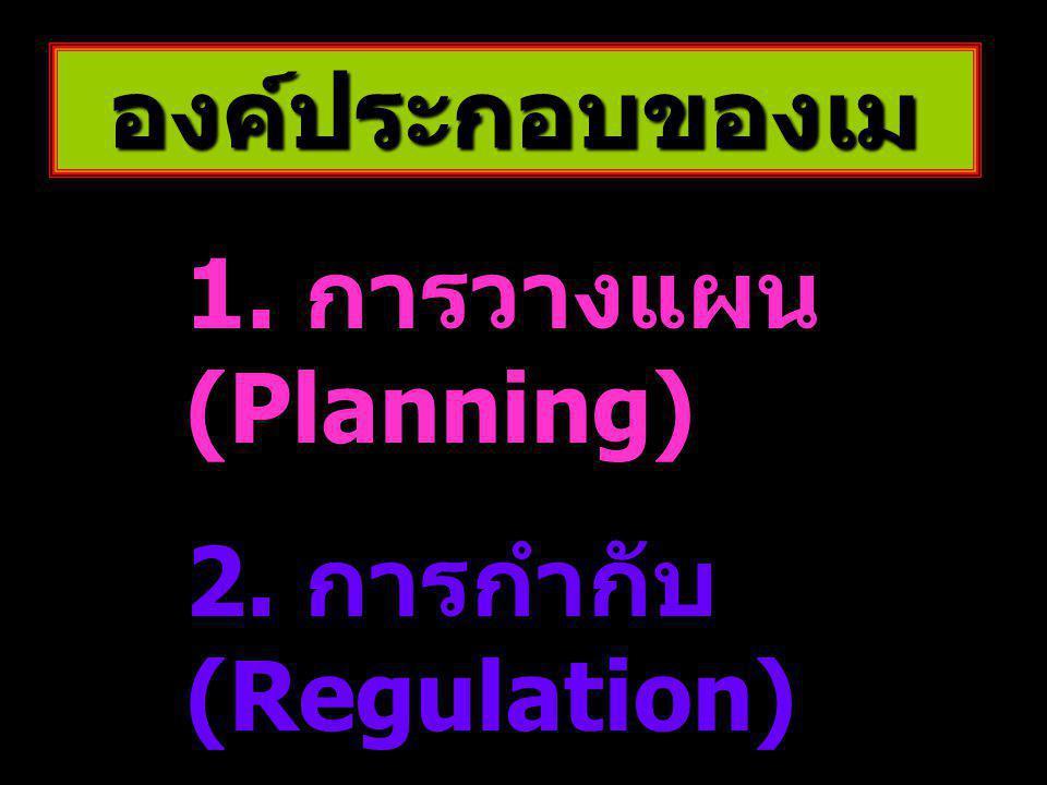 องค์ประกอบของเม ตาคอกนิชัน 1.การวางแผน (Planning) 2.