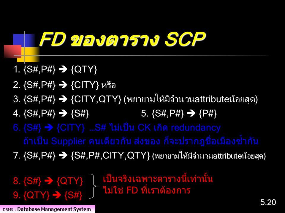 DBMS : Database Management System 5.20 FD ของตาราง SCP 1. {S#,P#}  {QTY} 2. {S#,P#}  {CITY} หรือ 3. {S#,P#}  {CITY,QTY} (พยายามให้มีจำนวนattributeน