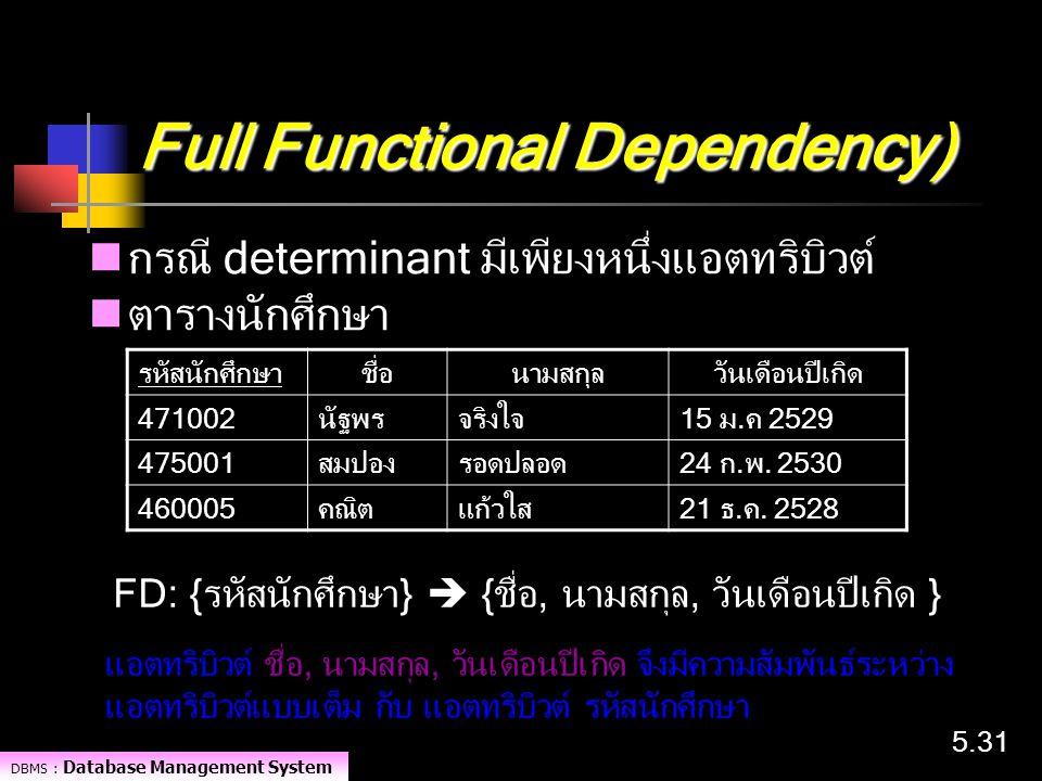DBMS : Database Management System 5.31 Full Functional Dependency) กรณี determinant มีเพียงหนึ่งแอตทริบิวต์ ตารางนักศึกษา รหัสนักศึกษาชื่อนามสกุลวันเด