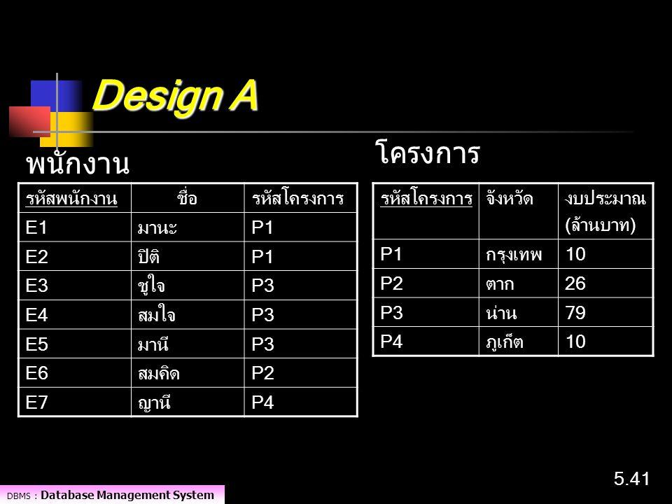 DBMS : Database Management System 5.41 Design A รหัสพนักงานชื่อรหัสโครงการ E1มานะP1 E2ปิติP1 E3ชูใจP3 E4สมใจP3 E5มานีP3 E6สมคิดP2 E7ญานีP4 รหัสโครงการ