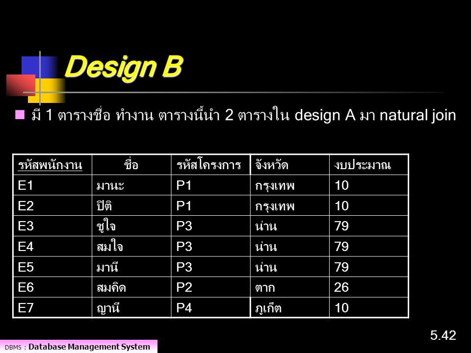 DBMS : Database Management System 5.42 Design B มี 1 ตารางชื่อ ทำงาน ตารางนี้นำ 2 ตารางใน design A มา natural join รหัสพนักงานชื่อรหัสโครงการจังหวัดงบ