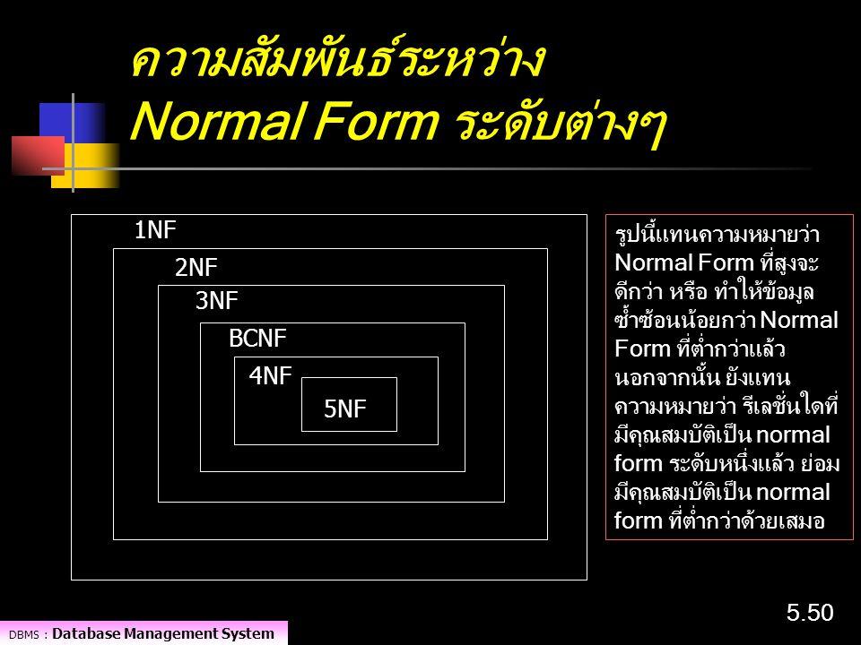 DBMS : Database Management System 5.50 ความสัมพันธ์ระหว่าง Normal Form ระดับต่างๆ 1NF 2NF 3NF BCNF 4NF 5NF รูปนี้แทนความหมายว่า Normal Form ที่สูงจะ ด