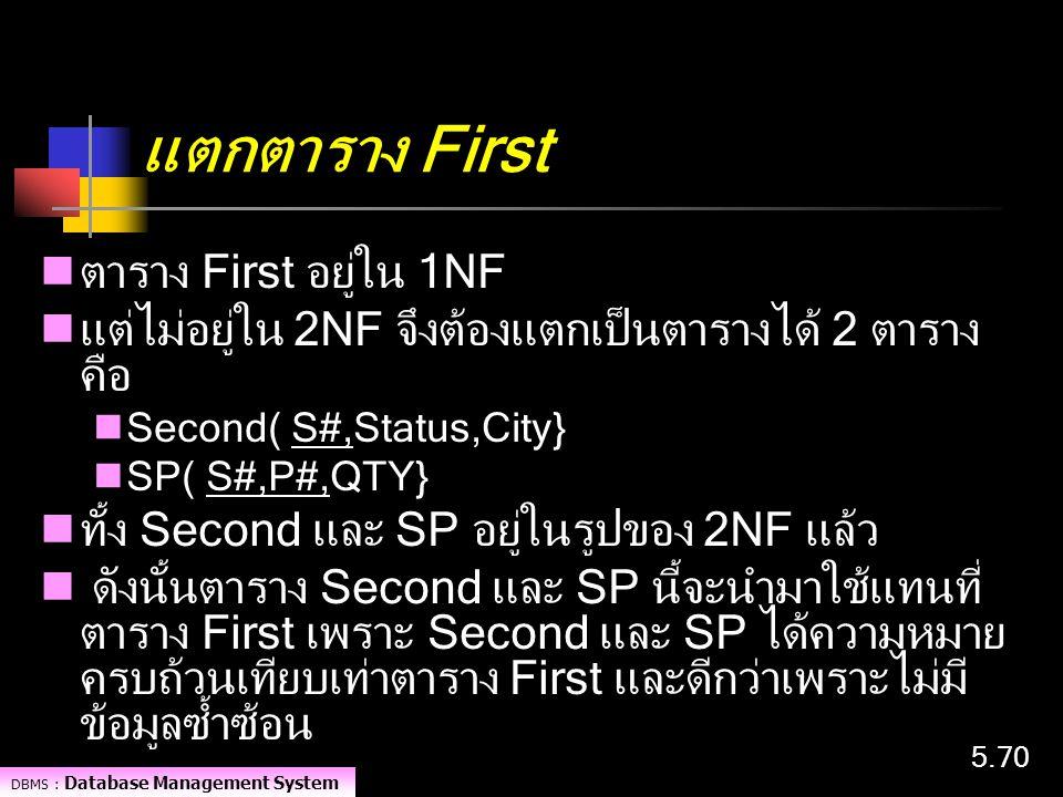 DBMS : Database Management System 5.70 แตกตาราง First ตาราง First อยู่ใน 1NF แต่ไม่อยู่ใน 2NF จึงต้องแตกเป็นตารางได้ 2 ตาราง คือ Second( S#,Status,Cit