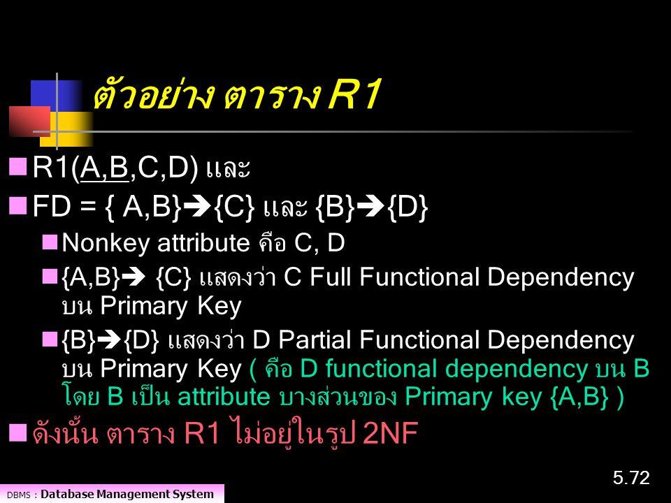 DBMS : Database Management System 5.72 ตัวอย่าง ตาราง R1 R1(A,B,C,D) และ FD = { A,B}  {C} และ {B}  {D} Nonkey attribute คือ C, D {A,B}  {C} แสดงว่า
