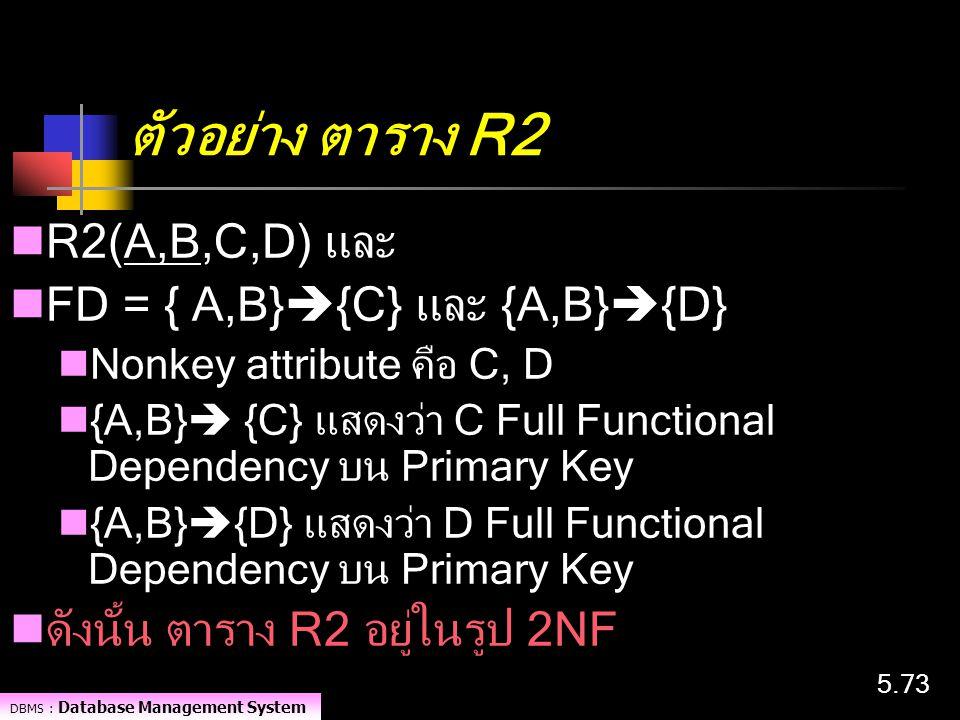 DBMS : Database Management System 5.73 ตัวอย่าง ตาราง R2 R2(A,B,C,D) และ FD = { A,B}  {C} และ {A,B}  {D} Nonkey attribute คือ C, D {A,B}  {C} แสดงว