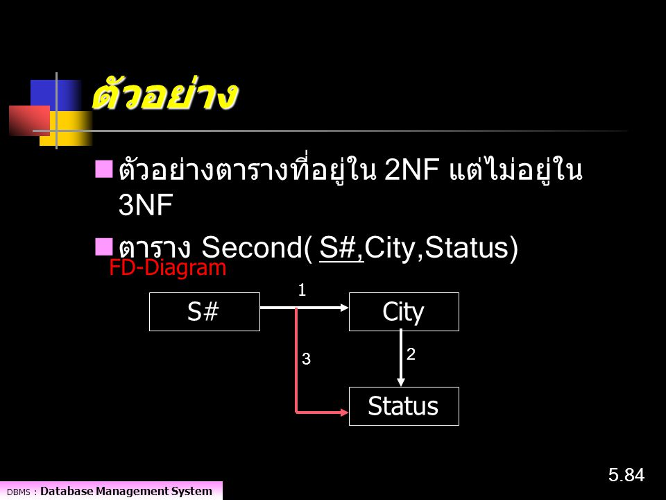 DBMS : Database Management System 5.84 ตัวอย่าง ตัวอย่างตารางที่อยู่ใน 2NF แต่ไม่อยู่ใน 3NF ตาราง Second( S#,City,Status) S#City Status FD-Diagram 1 2