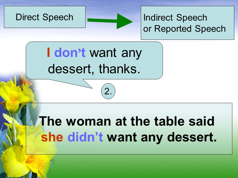 Direct Speech Indirect Speech or Reported Speech This is Kate.