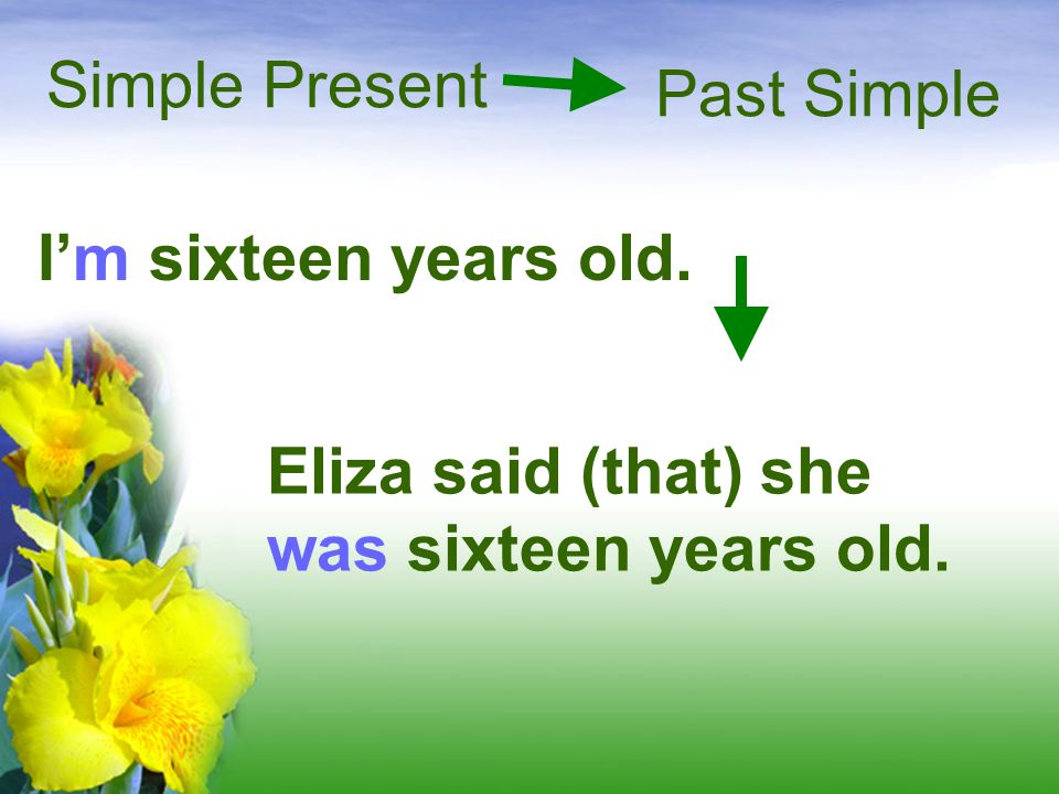 Simple Present Past Simple I'm sixteen years old. Eliza said (that) she was sixteen years old.