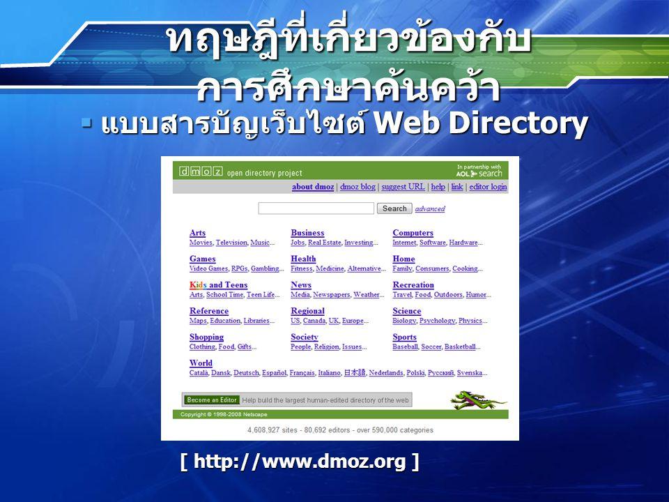 ทฤษฎีที่เกี่ยวข้องกับ การศึกษาค้นคว้า  แบบสารบัญเว็บไซต์ Web Directory [ http://www.dmoz.org] [ http://www.dmoz.org ]