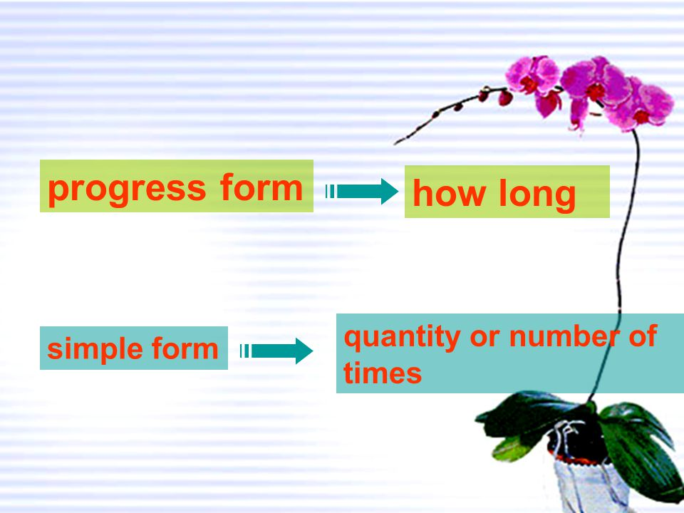 We use the progress form to say how long something has been happening. We use the simple form to express quantity or number of times.