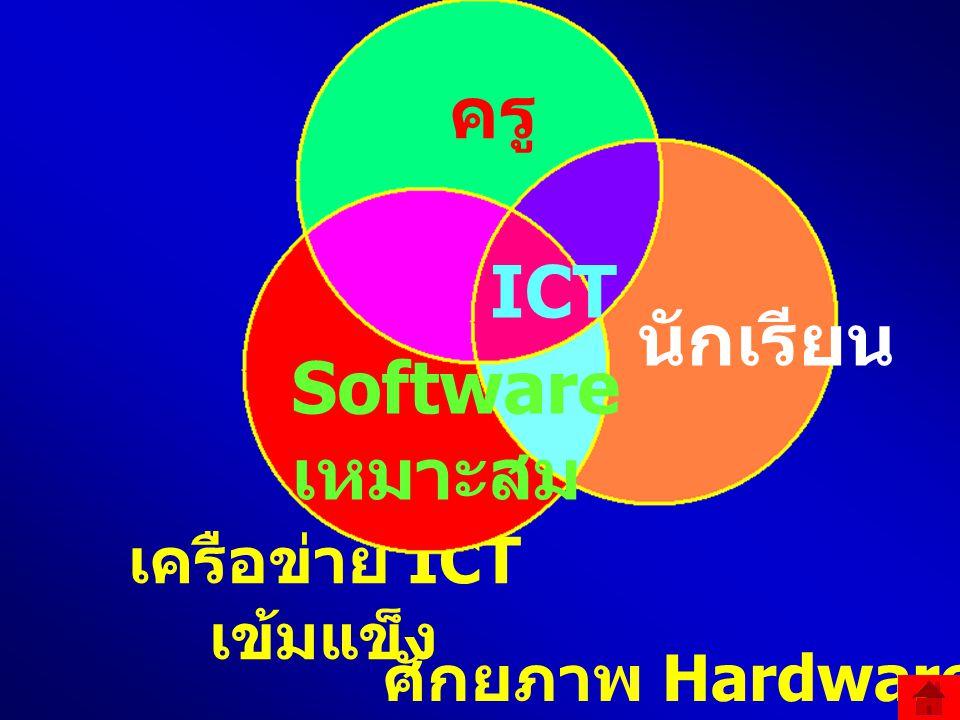 เครือข่าย ICT ผู้ใช้สนใจ ผู้บริการ ผู้เชี่ยวชาญ ผู้บริการ สนับสนุน