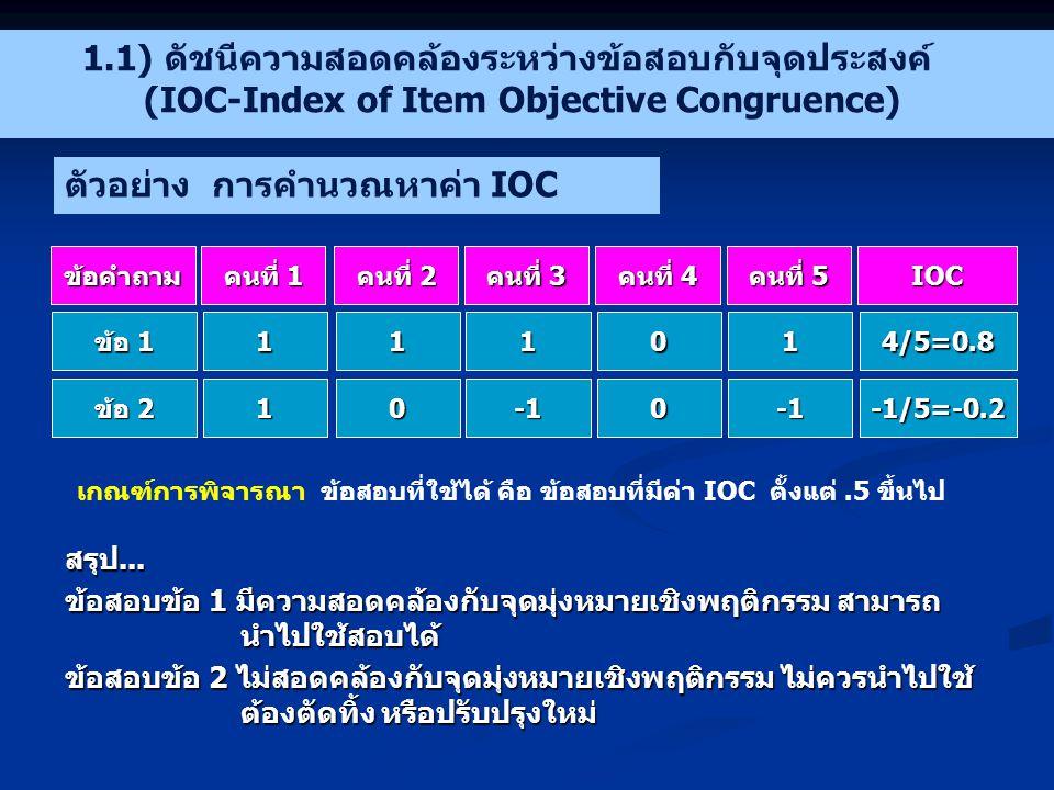 ข้อคำถาม คนที่ 1 คนที่ 2 คนที่ 3 คนที่ 4 คนที่ 5 IOC ข้อ 1 111014/5=0.8 ข้อ 2 100-1/5=-0.2 สรุป... ข้อสอบข้อ 1 มีความสอดคล้องกับจุดมุ่งหมายเชิงพฤติกรร