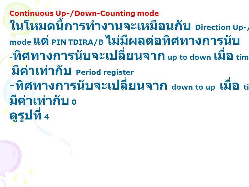 Continuous Up-/Down-Counting mode ในโหมดนี้การทำงานจะเหมือนกับ Direction Up-/Down-Counting mode แต่ PIN TDIRA/B ไม่มีผลต่อทิศทางการนับ - ทิศทางการนับจ