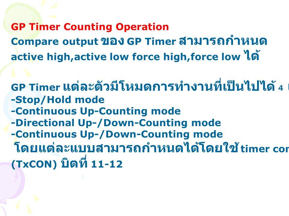 GP Timer Counting Operation Compare output ของ GP Timer สามารถกำหนด active high,active low force high,force low ได้ GP Timer แต่ละตัวมีโหมดการทำงานที่