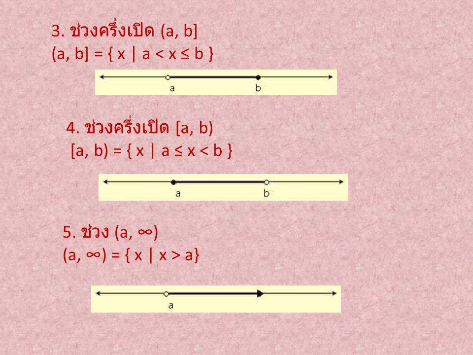 3. ช่วงครึ่งเปิด (a, b] (a, b] = { x | a < x ≤ b } 4. ช่วงครึ่งเปิด [a, b) [a, b) = { x | a ≤ x < b } 5. ช่วง (a, ∞) (a, ∞) = { x | x > a}