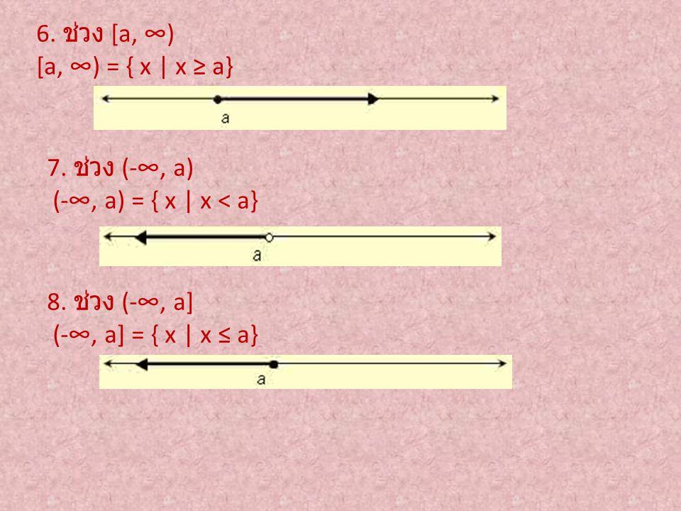 6. ช่วง [a, ∞) [a, ∞) = { x | x ≥ a} 7. ช่วง (-∞, a) (-∞, a) = { x | x < a} 8. ช่วง (-∞, a] (-∞, a] = { x | x ≤ a}
