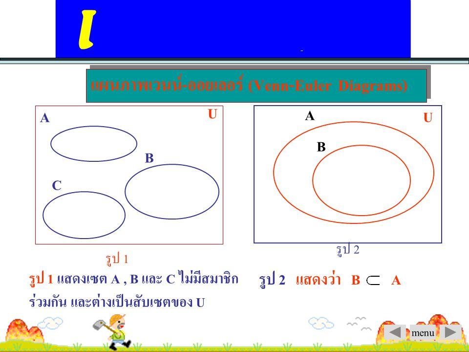 menu เพาเวอร์เซตของเซต A (Power Set Of A) คือ เซตของสับเซตทั้งหมดของ A เมื่อ Aเป็นเซตจำกัด เขียนแทนด้วย P(A) เช่นถ้า A = {a,b, c}สับเซตทั้งหมดของ A คือ, {a}, {b}, {c}, {a,b}{a,c}{b,c} {a,b,c},,, ดังนั้น P(A) = {, {a}, {b}, {a,b}, {a,c}{b,c}, {c},, {a,b,c} } ข้อสังเกต ถ้า A เป็นเซตจำกัดที่มีจำนวนสมาชิก n ตัว แล้ว P(A) มีสมาชิก 2 n ตัว