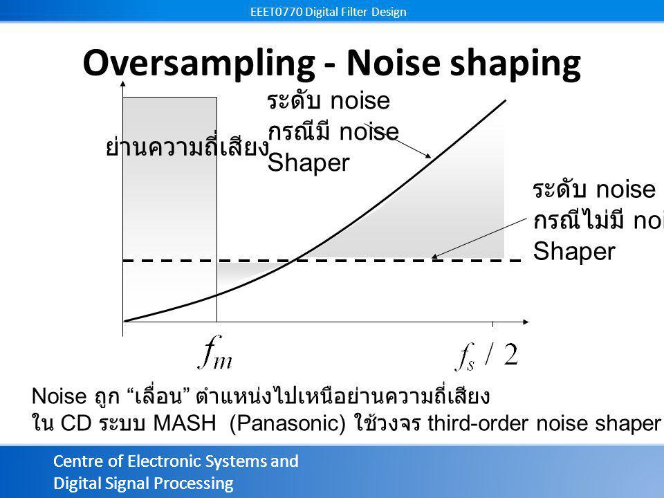 Centre of Electronic Systems and Digital Signal Processing EEET0770 Digital Filter Design Centre of Electronic Systems and Digital Signal Processing EEET0770 Digital Filter Design Oversampling - Noise shaping ระดับ noise กรณีไม่มี noise Shaper ระดับ noise กรณีมี noise Shaper ย่านความถี่เสียง Noise ถูก เลื่อน ตำแหน่งไปเหนือย่านความถี่เสียง ใน CD ระบบ MASH (Panasonic) ใช้วงจร third-order noise shaper