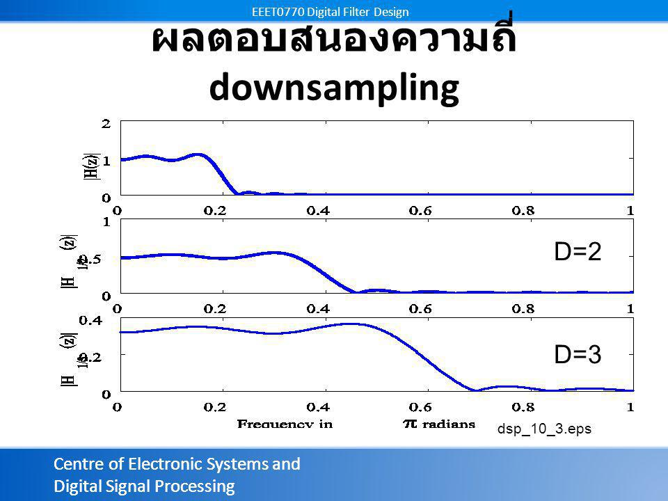 Centre of Electronic Systems and Digital Signal Processing EEET0770 Digital Filter Design Centre of Electronic Systems and Digital Signal Processing EEET0770 Digital Filter Design ผลตอบสนองความถี่ downsampling dsp_10_3.eps D=2 D=3