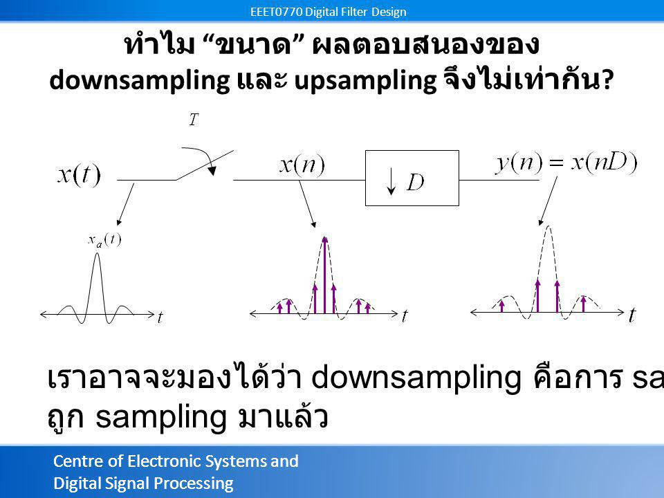 Centre of Electronic Systems and Digital Signal Processing EEET0770 Digital Filter Design Centre of Electronic Systems and Digital Signal Processing EEET0770 Digital Filter Design ทำไม ขนาด ผลตอบสนองของ downsampling และ upsampling จึงไม่เท่ากัน .