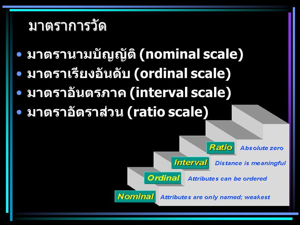สถิติสำหรับการวิเคราะห์ข้อมูล มาตราการวัด (measurement scales)มาตราการวัด (measurement scales) สถิติเชิงบรรยาย (descriptive statistics)สถิติเชิงบรรยาย