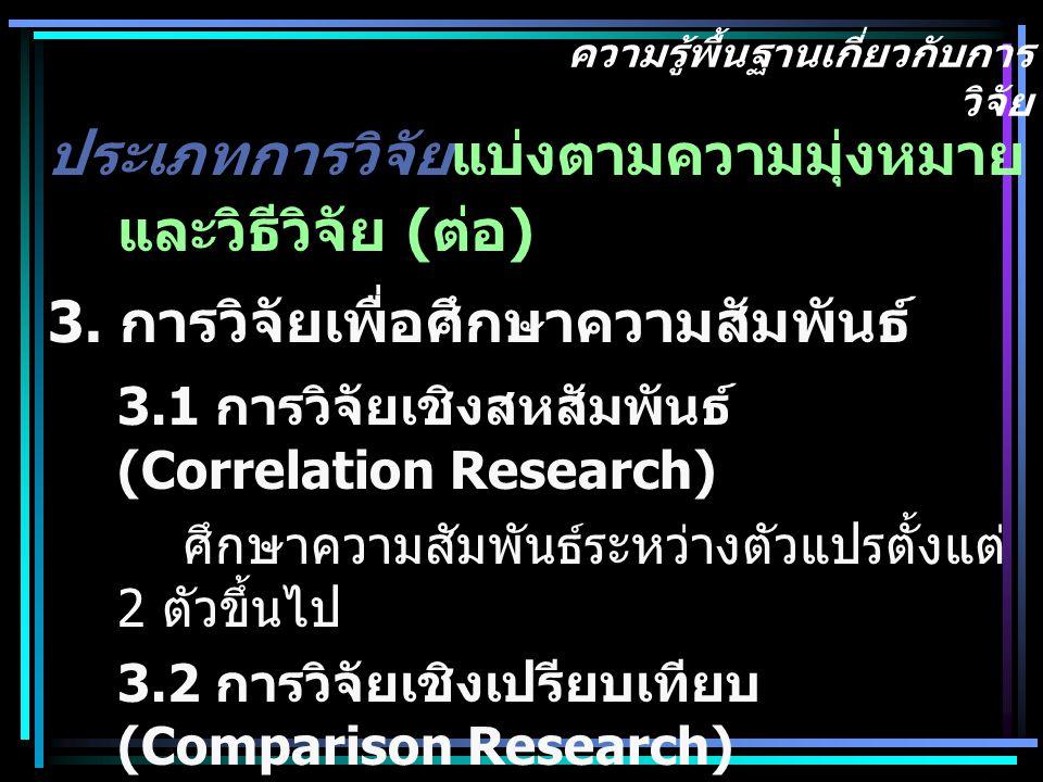 ความรู้พื้นฐานเกี่ยวกับการ วิจัย ประเภทการวิจัย แบ่งตามความมุ่ง หมายและวิธีวิจัย 1. การวิจัยเชิงประวัติศาสตร์ (Historical Research) 1.1 ศึกษา ทำความเข