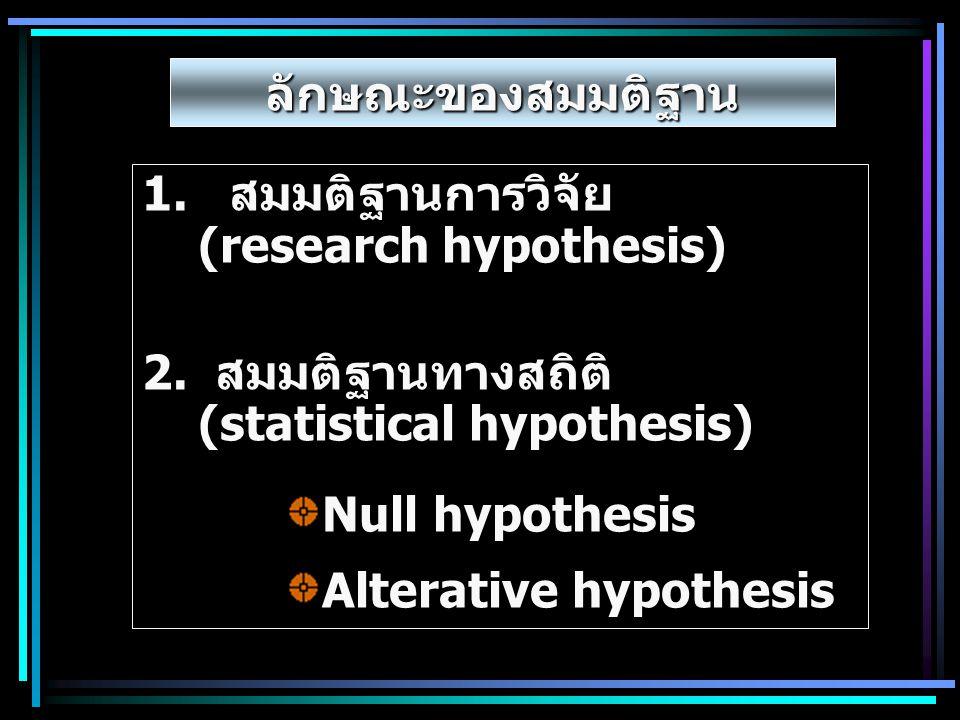 ประเภทของสมมติฐานการวิจัย ระบุทิศทางความสัมพันธ์ของตัวแปร 1. สมมติฐานแบบมีทิศทาง -ผลการเรียนวิชาคอมพิวเตอร์กับทักษะการใช้ แป้นพิมพ์ มีความสัมพันธ์เชิง