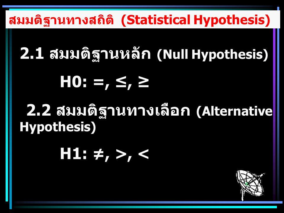 ลักษณะของสมมติฐาน 1. สมมติฐานการวิจัย (research hypothesis) 2. สมมติฐานทางสถิติ (statistical hypothesis) Null hypothesis Alterative hypothesis