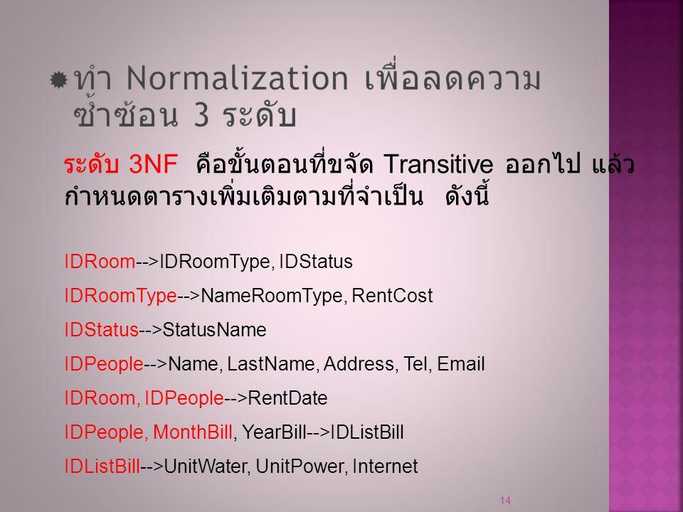 14 ระดับ 3NF คือขั้นตอนที่ขจัด Transitive ออกไป แล้ว กำหนดตารางเพิ่มเติมตามที่จำเป็น ดังนี้ IDRoom-->IDRoomType, IDStatus IDRoomType-->NameRoomType, R