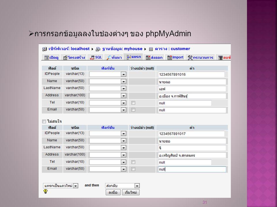 31  การกรอกข้อมูลลงในช่องต่างๆ ของ phpMyAdmin