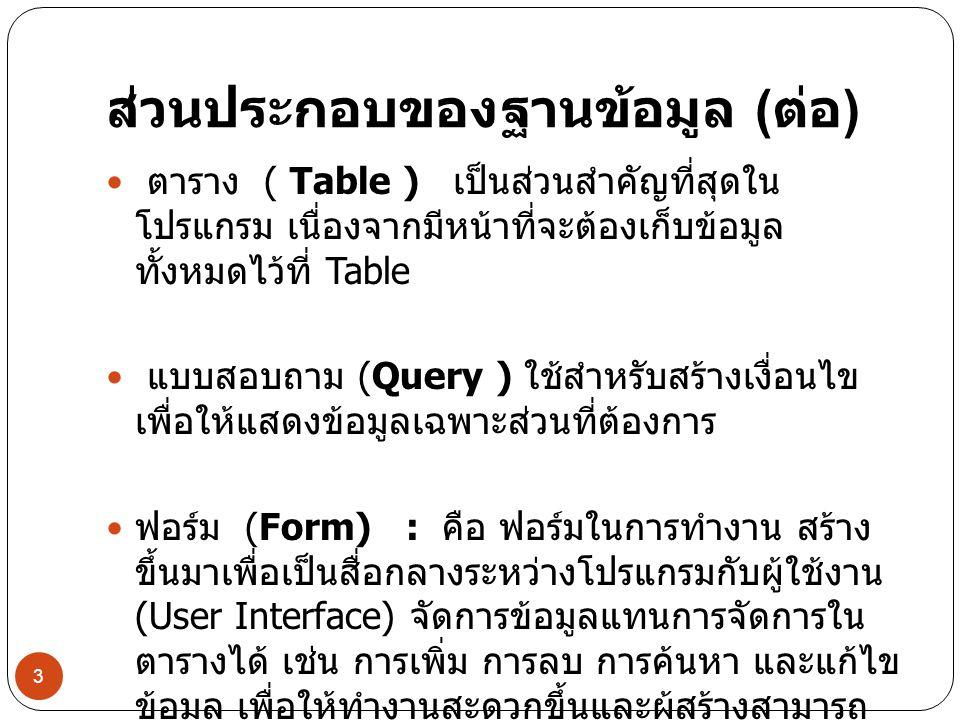 ส่วนประกอบของฐานข้อมูล ( ต่อ ) ตาราง ( Table ) เป็นส่วนสำคัญที่สุดใน โปรแกรม เนื่องจากมีหน้าที่จะต้องเก็บข้อมูล ทั้งหมดไว้ที่ Table แบบสอบถาม (Query )