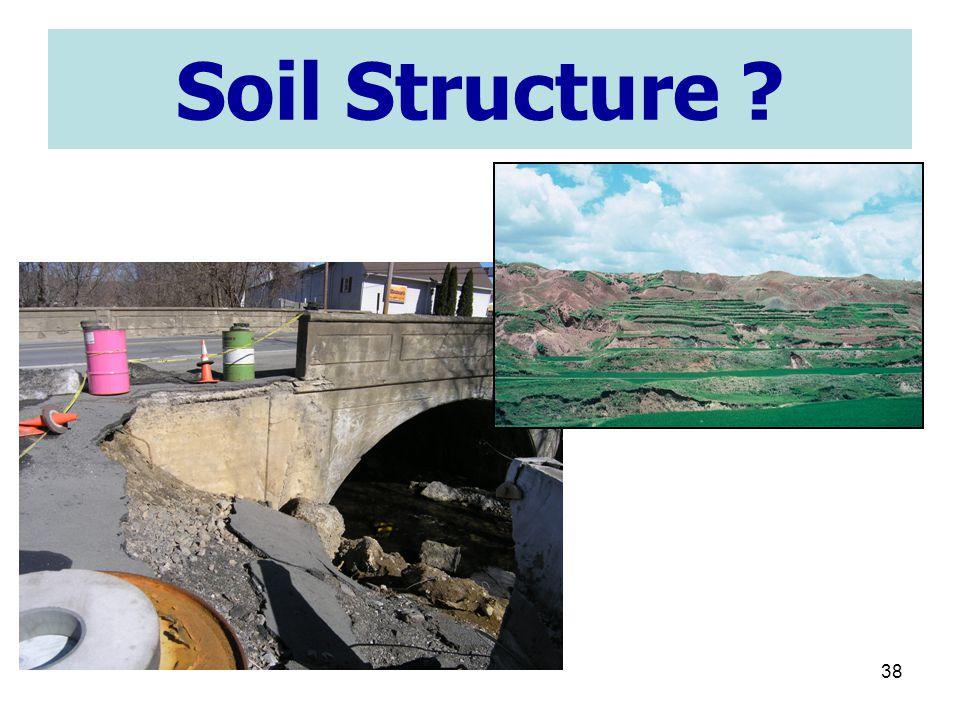 38 Soil Structure ?