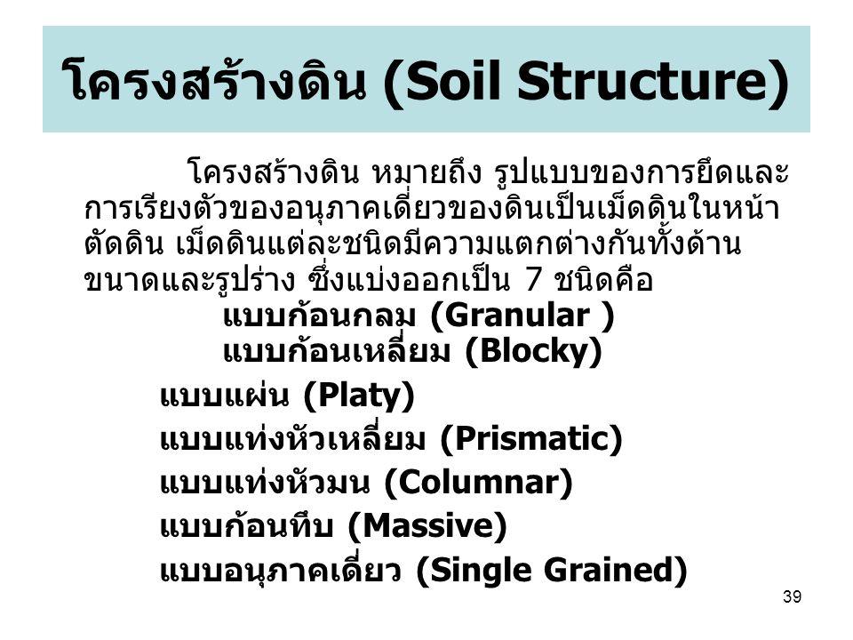 39 โครงสร้างดิน (Soil Structure) โครงสร้างดิน หมายถึง รูปแบบของการยึดและ การเรียงตัวของอนุภาคเดี่ยวของดินเป็นเม็ดดินในหน้า ตัดดิน เม็ดดินแต่ละชนิดมีความแตกต่างกันทั้งด้าน ขนาดและรูปร่าง ซึ่งแบ่งออกเป็น 7 ชนิดคือ แบบก้อนกลม (Granular ) แบบก้อนเหลี่ยม (Blocky) แบบแผ่น (Platy) แบบแท่งหัวเหลี่ยม (Prismatic) แบบแท่งหัวมน (Columnar) แบบก้อนทึบ (Massive) แบบอนุภาคเดี่ยว (Single Grained)