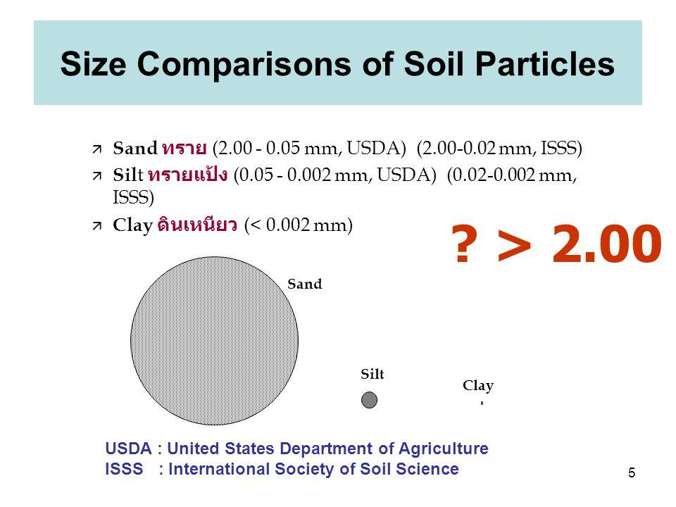 6 Size Comparisons of Soil Particles