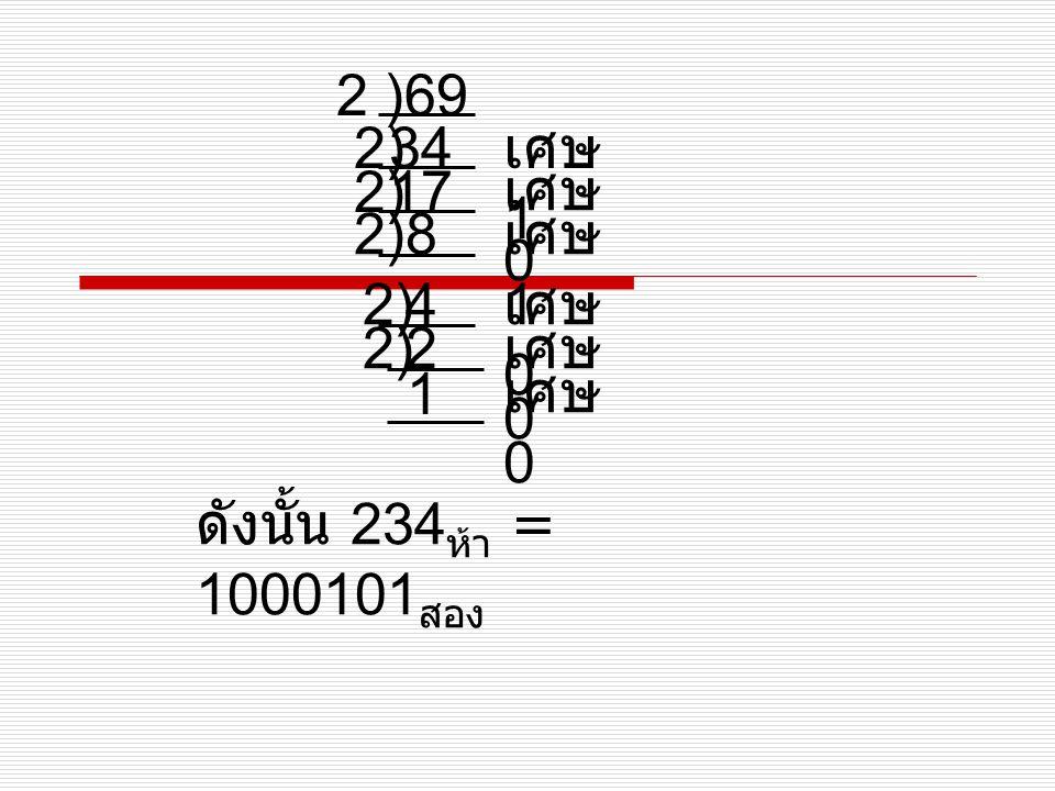 2 )69 342) เศษ 1 17 เศษ 0 2) 8 เศษ 1 2) 4 เศษ 0 2) 2 เศษ 0 2) 1 เศษ 0 ดังนั้น 234 ห้า = 1000101 สอง