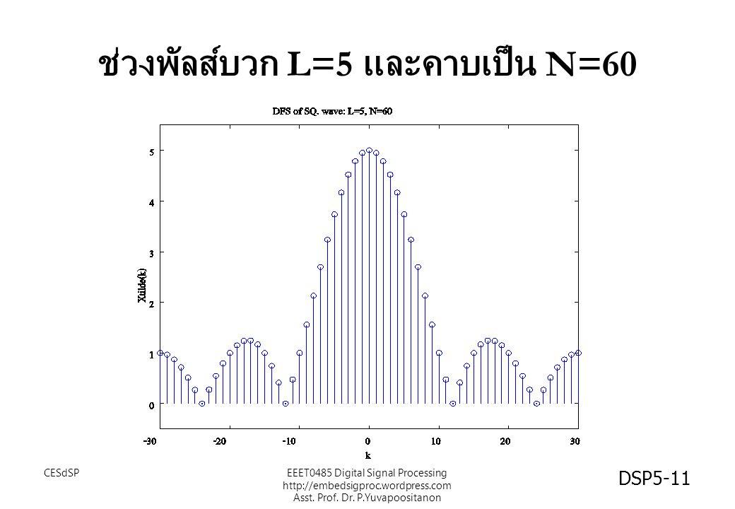 DSP5-11 ช่วงพัลส์บวก L=5 และคาบเป็น N=60 CESdSPEEET0485 Digital Signal Processing http://embedsigproc.wordpress.com Asst. Prof. Dr. P.Yuvapoositanon